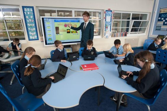 Collaborative Classroom Technology ~ Pheasey park farm primary school s smart collaborative