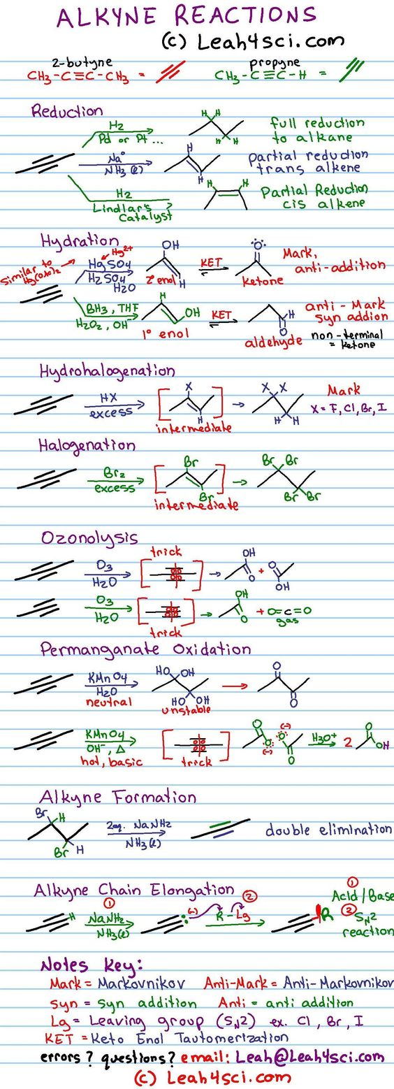 organic chemistry chemistry and cheat sheets alkyne reactions overview cheat sheet organic chemistry
