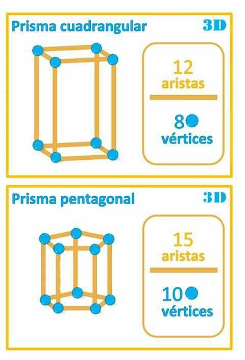 Pin De Suzana Andrelo En 2018 Empezando Actividades Material Didactico Para Matematicas Material Didactico Matematicas Actividades De Geometría