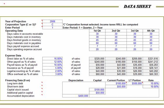 Assets and Liabilities Report Balance Sheet is of a great help and - payroll sheet template