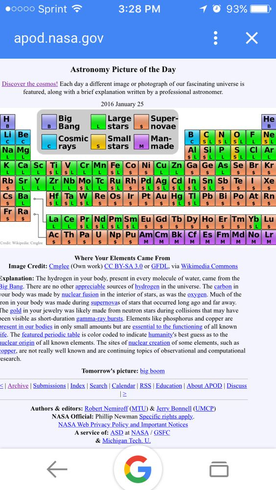 This is where the elements came from!! Cool!!