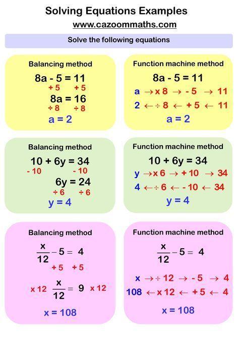 Solving Equations Worksheets Cazoom Maths Worksheets Math Methods Algebra Worksheets Studying Math