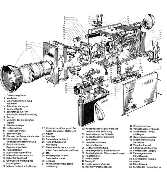 1000  images about technical on pinterest