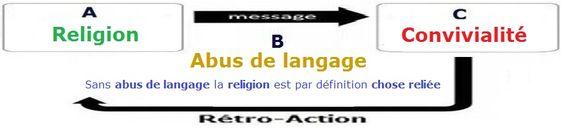 "L'étymologie du mot  ""religion "" . D715e32c2e8538fa6fc181b2c5b656cd"
