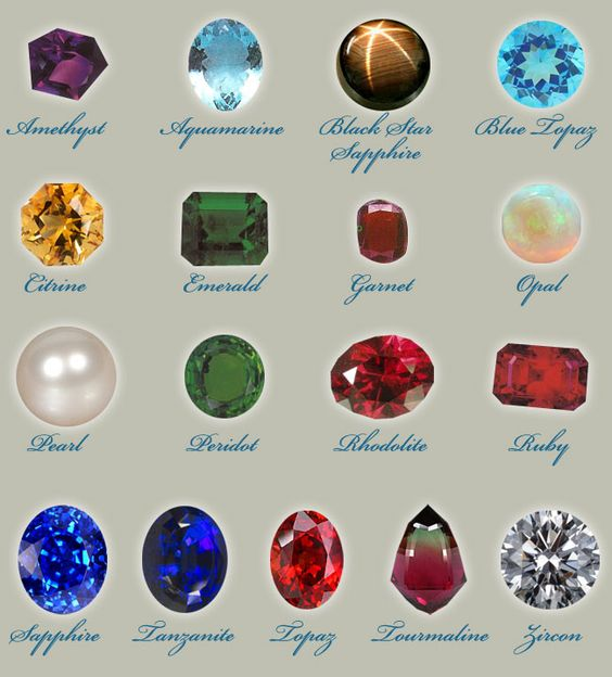 names of gems and jewels