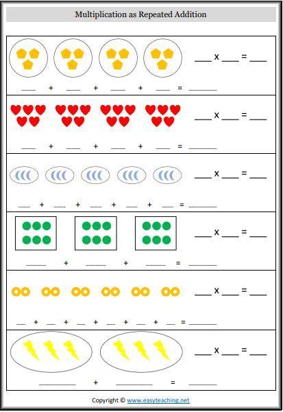 Beginner Multiplication Worksheets An Introduction Easyteaching Net Multiplication Worksheets Math Multiplication Worksheets Multiplication Array worksheets for 2nd graders