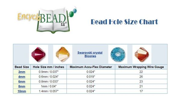 Bead hole size chart chart includes hole sizes for a range of bead bead hole size chart chart includes hole sizes for a range of bead types with the maximum diameter of accu flex beading wire and wrapping wire greentooth Image collections