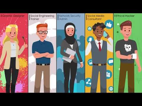 Pin By Ziyad Hamdan On Cybersecurity Cyber Security Student Encouragement Education Solution