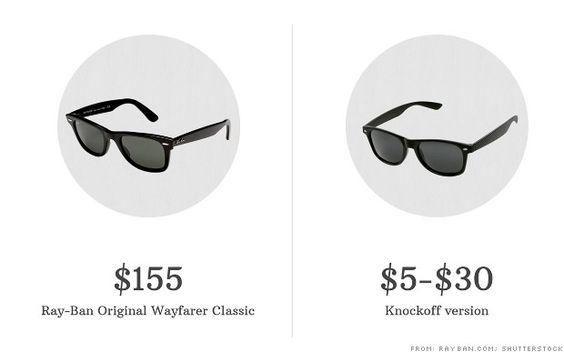 ¿Pagarías 150 dólares por unas gafas de sol? Los lentes de diseñador pueden costar fácilmente cientos de dólares.  Un popular y emblemático par -el Ray-Ban Original Wayfarer Classic- se