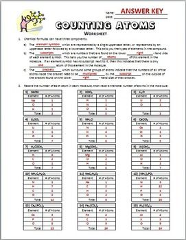 Printables Counting Atoms Worksheet counting atoms worksheet editable chemical formula and in formulas editable