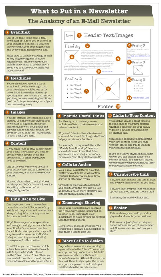Newsletter is a passive form of transfering information. However, it can be used for knowledge transfer as a part of development process. On this material you will find several inspirations how to create an effective message of that kind. #infographic #tips #2012