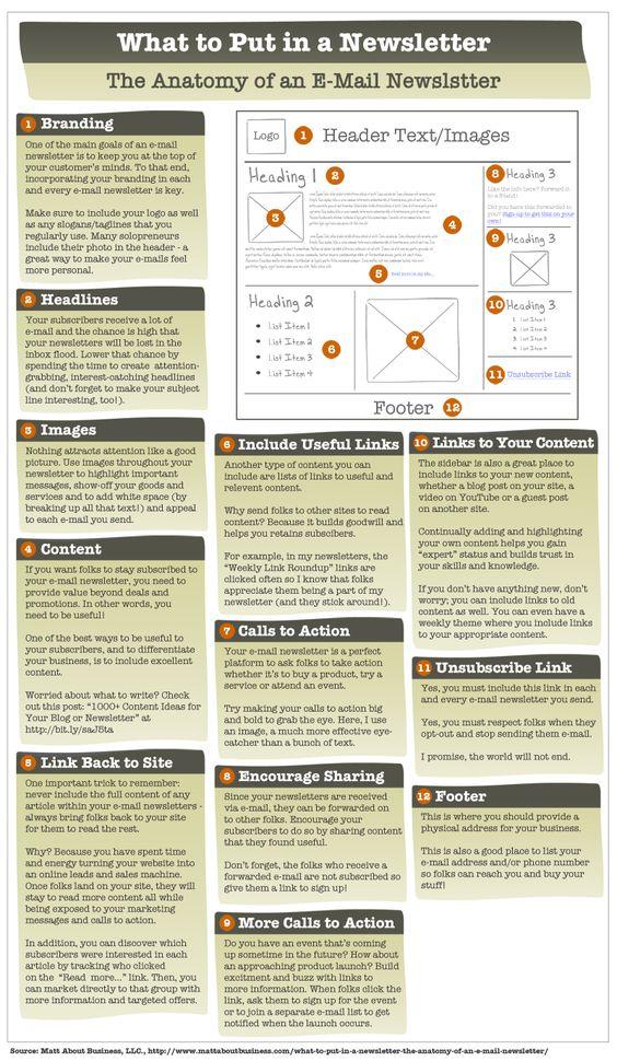 The Anatomy of an Email Newsletter.  Superb Infographic.  Thanks Matt!  http://www.mattaboutbusiness.com/what-to-put-in-a-newsletter-the-anatomy-of-an-e-mail-newsletter/