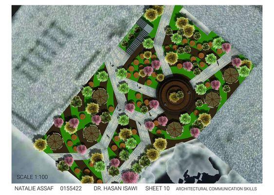 لوحة 10: معالجة رقمية لصورة جوية/ retouching An aerial photo Natalie M Assaf