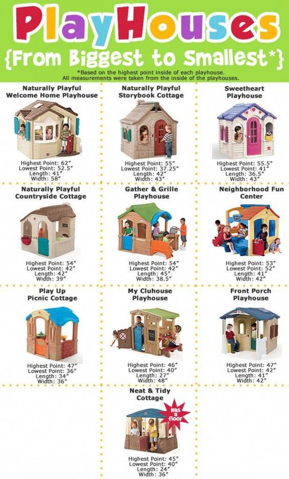 Compare The Dimensions Of All Of Our Playhouses To Figure Out