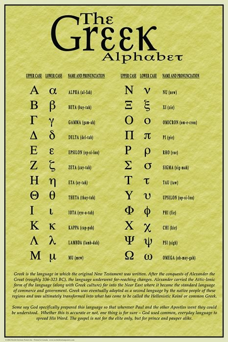8th letter of the greek alphabet language awesome and awesome teachers on 20308 | d7505fa58be9b68a37694e97e0383522