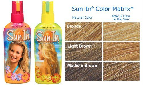 How To Lighten Your Hair Using Sun In Spray Hair Lightener Sun