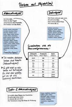 Deutsche Verben mit Akkusativ und Dativ, Personalpronomen. Overview for German verbs with accusative, dative and how the pronoun changes. free PDF