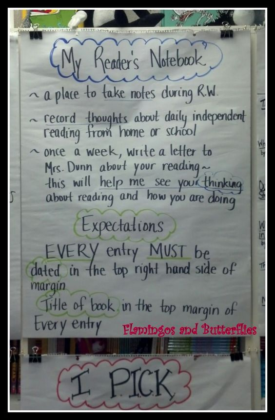 reader's notebook anchor - great idea to keep students accountable for reading and focused on their CAFE goals