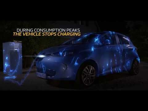 Pin By Stylish Saffron On Plug In Electric Cars In 2020 Hybrid Car Renault Charging