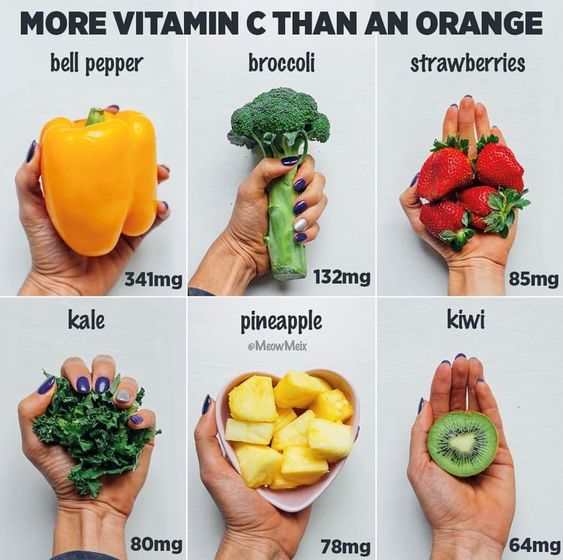 Did you know that Vitamin C is required for the growth, development and repair of body tissues, beneficial for stress-induced weakened immune systems, and a strong source of Antioxidants? So, are you getting your fair share of Vitamin C? If not, check out @meowmeix list of Vitamin C rich foods. Bet you didn't realise these have more Vitamin C than an orange! 🍊🌟 . . . . . . #nutrition #food #health #nutrients #fruit #veg #healthylifestyle #asnfuelled #fuelyourself