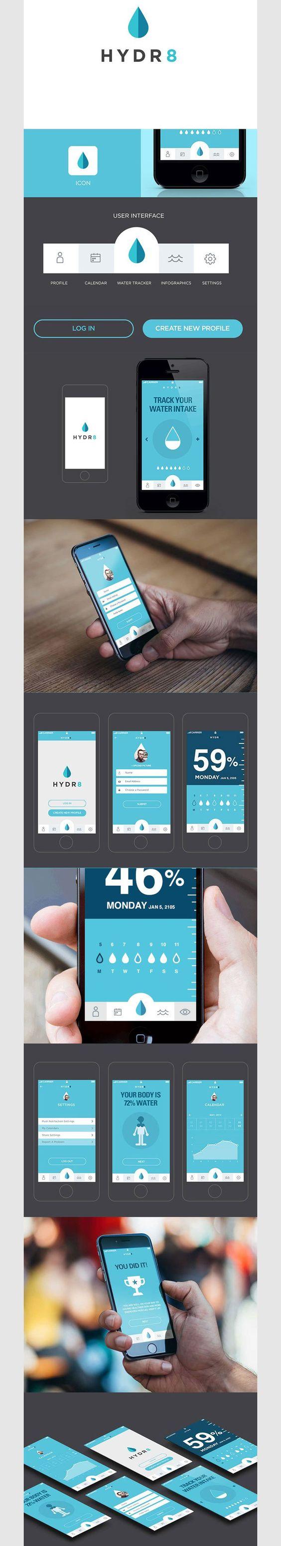 Hydr8 App für iOS! Du trinkst zu wenig? Mit dieser App kannst du tracken, wie…