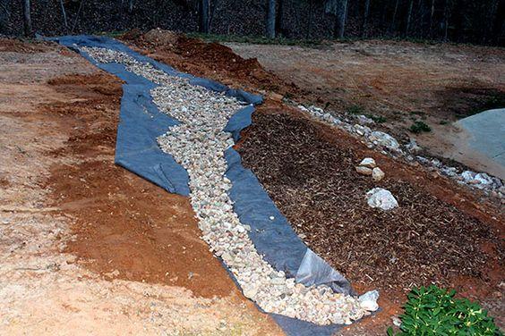 Drainage ditch landscaping april 17 2013 drainage for Landscape channel drain