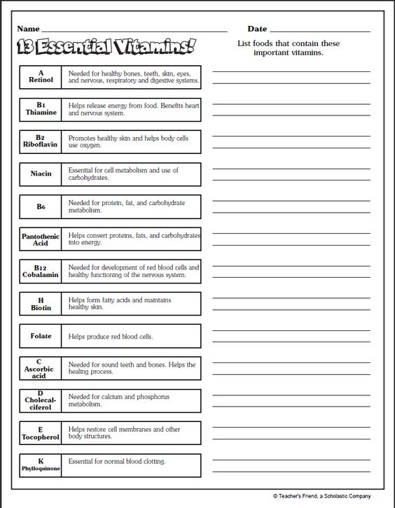 Vitamins And Minerals Worksheet - Worksheet Kids