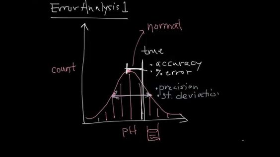 What Are Descriptive Statistics? - Definition and Uses science - biosafety officer sample resume