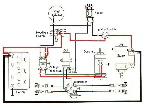 d77523a3aa94ab82e139747450986bdb farming generators tractor ignition switch wiring diagram see how simple it basic ignition wiring diagram at bakdesigns.co