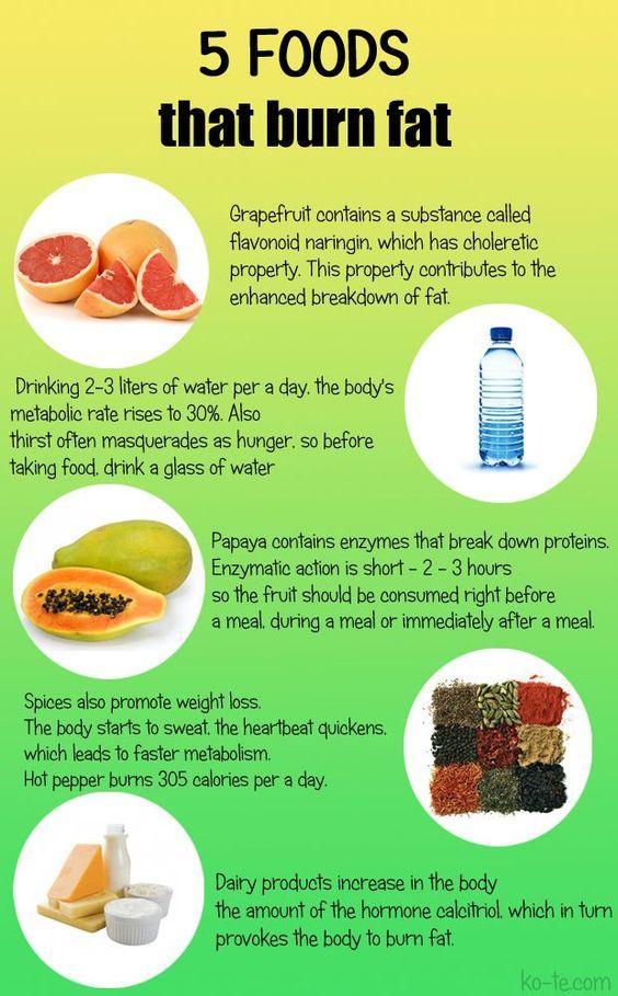 5 Foods that Burn Fat