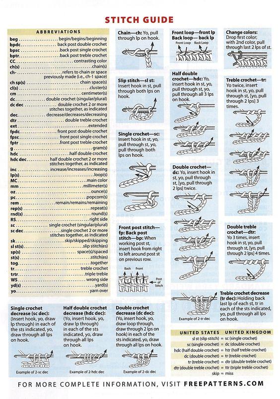 Crochet Stitch Quick Reference : Pinterest ? ein Katalog unendlich vieler Ideen
