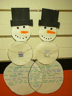 Snowman and Gingerbread Man Compare/Contrast Activity ... |Snowmen Venn Diagram