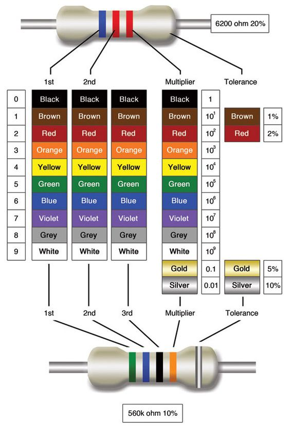 Resistor   Stereophile   Pinterest   Physics and Arduino