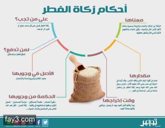 أحكام زكاة الفطر العيد انفوجرافيك Ramadan Islam Words Of Wisdom