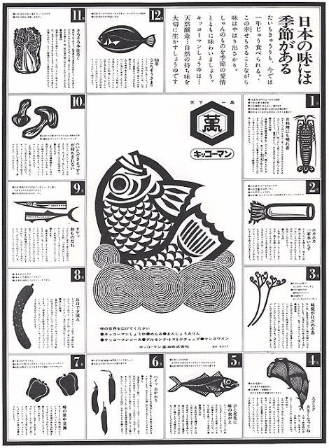 Design Context: OUGD504- Japanese Restaurant Branding Research