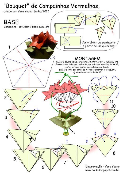 Diagrama - Base e Como Montar o Bouquet de Campainhas Vermelhas