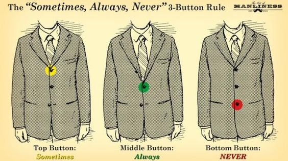 When Wearing A Suit Coat, Remember This 3-Button Rule