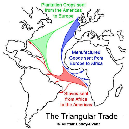 The Triangular Trade | Robot Software, Maps and The Triangle
