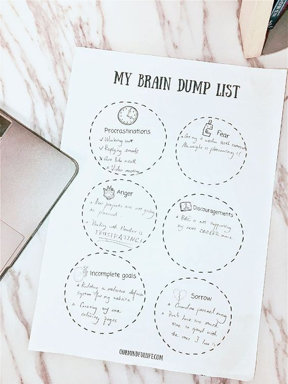 A brain dump list to keep your mind free from clutter -9 self-care bujo pages to add to your journal now - Ourmindfullife.com