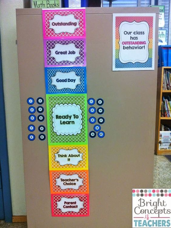 Classroom behavior chart WITH magnetic numbers instead of clips for each student.