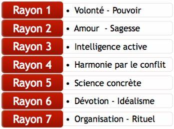 Les MAITRES de la SAGESSE à L'HONNEUR: