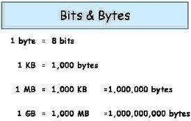 Byte: Medida básica de capacidad de almacenamiento en informática.