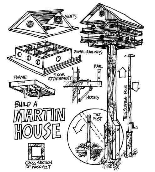 Purple Martin Birdhouse Mother Earth News Purple Martin Birdhouse Purple Martin House Plans Purple Martin House