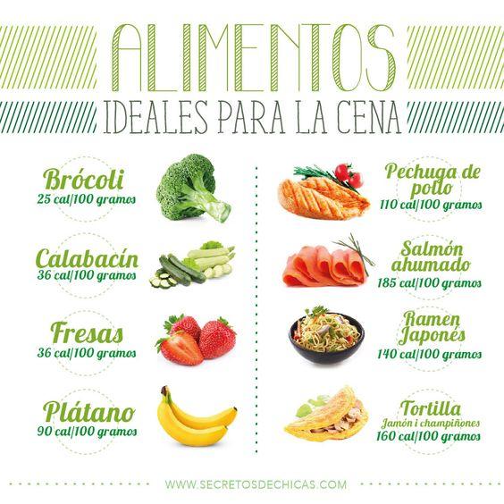 Alimentos ideales para la cena pinterest - Ideas para una cena saludable ...