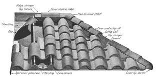 Cotswold Stone Roof Tiles Slate Roof Roofing Slate Roof Cost