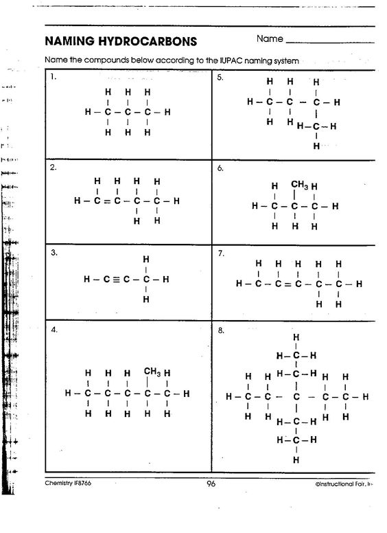 Organic Chemistry Nomenclature Worksheet – Nomenclature Chemistry Worksheet