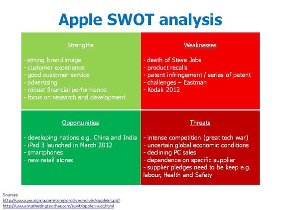 Run Apple Run! Swot analysis - Product Swot Analysis Template