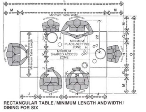 Rectangular Table Minimum Length And Width Dining For Six | Human Factors,  Drawings, Customary And Suggested Layout Dimensions, Interior Renderings ... Part 80