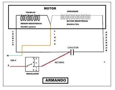 Solucionado Ventilador De Techo Cables Al Capacitor Yoreparo Ventiladores De Techo Techo Ventilador