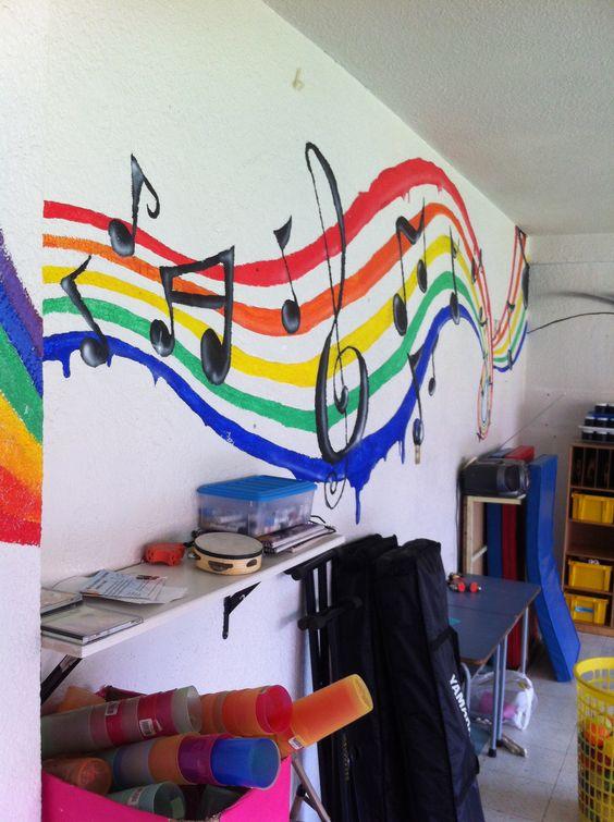 Decoraci n sal n de m sica m sica y expresi n corporal for Ideas para decorar puertas de salon